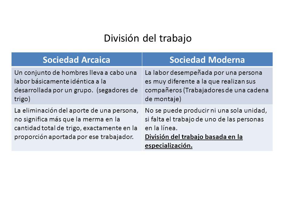 División del trabajo Sociedad ArcaicaSociedad Moderna Un conjunto de hombres lleva a cabo una labor básicamente idéntica a la desarrollada por un grup