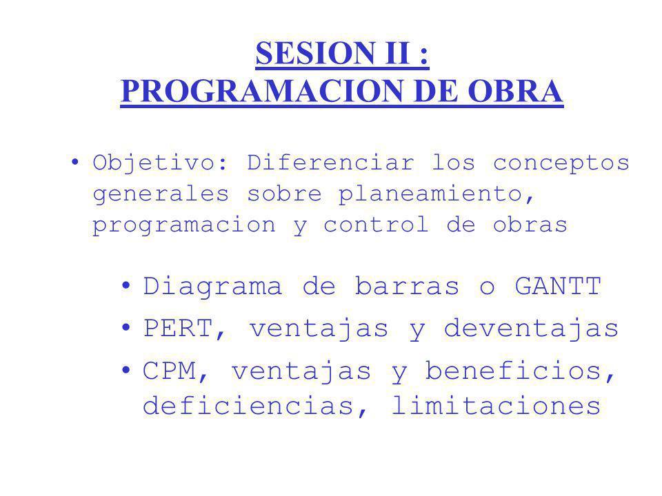 SESION II : PROGRAMACION DE OBRA Objetivo: Diferenciar los conceptos generales sobre planeamiento, programacion y control de obras Diagrama de barras