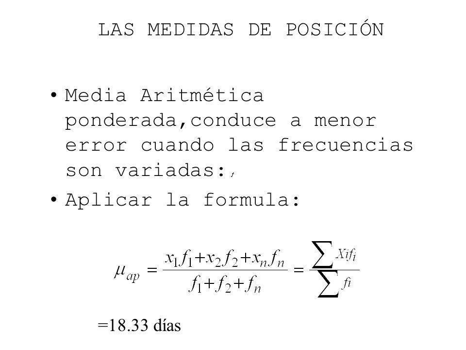LAS MEDIDAS DE POSICIÓN Media Aritmética ponderada,conduce a menor error cuando las frecuencias son variadas: Aplicar la formula: =18.33 días