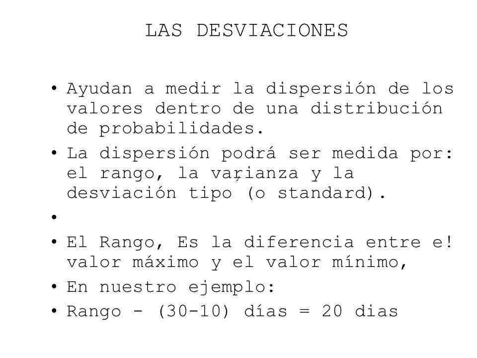 LAS DESVIACIONES Ayudan a medir la dispersión de los valores dentro de una distribución de probabilidades. La dispersión podrá ser medida por: el rang