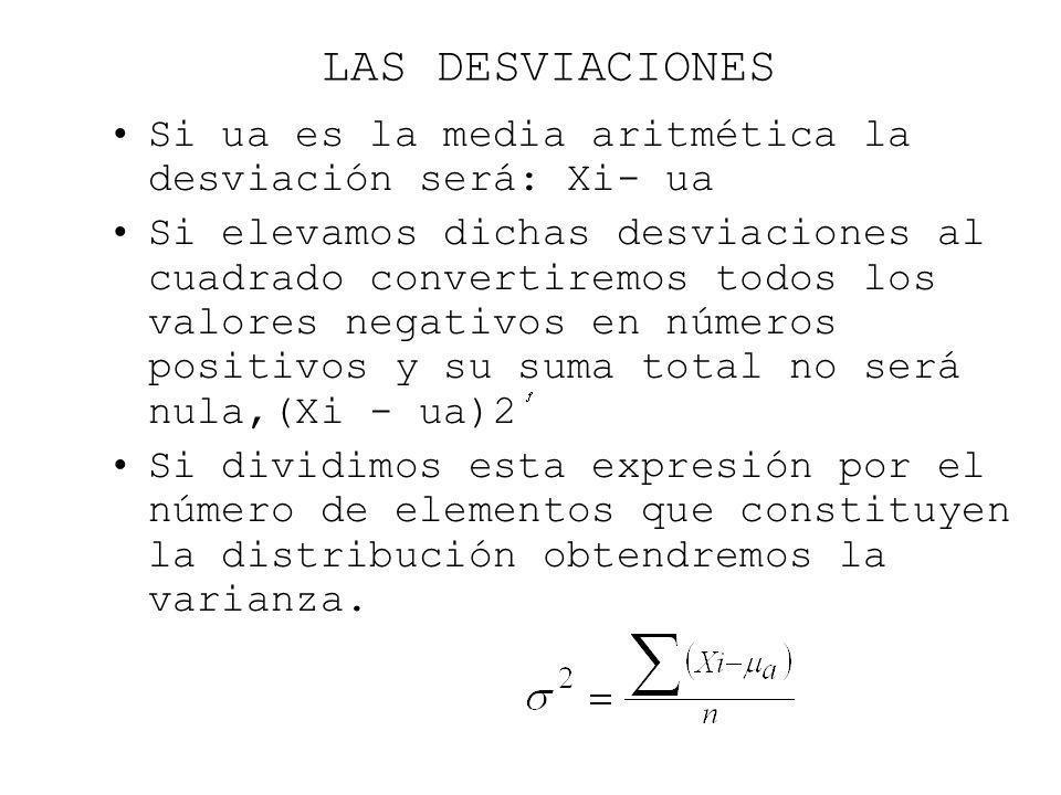 LAS DESVIACIONES Si ua es la media aritmética la desviación será: Xi- ua Si elevamos dichas desviaciones al cuadrado convertiremos todos los valores n