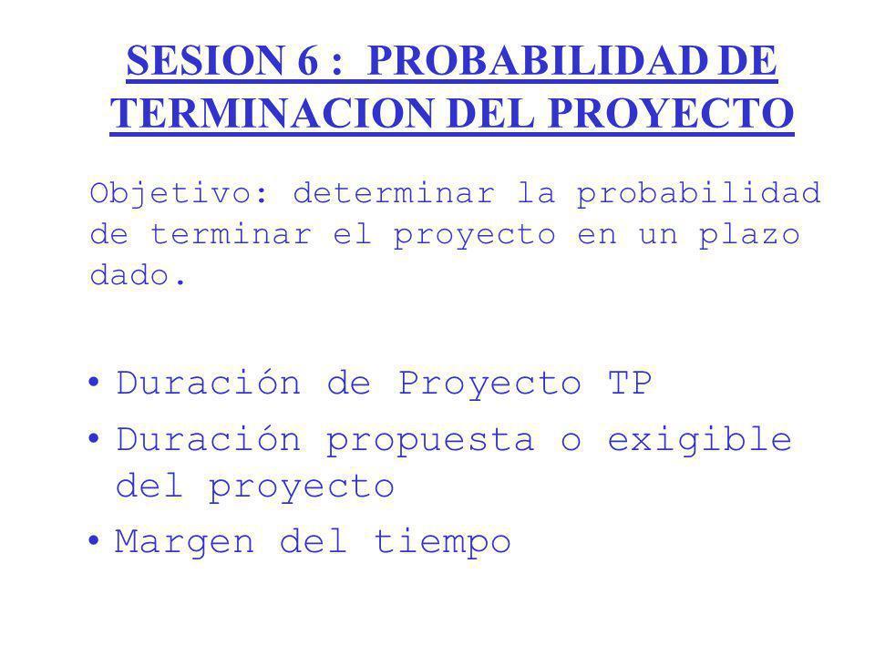 SESION 6 : PROBABILIDAD DE TERMINACION DEL PROYECTO Duración de Proyecto TP Duración propuesta o exigible del proyecto Margen del tiempo Objetivo: det