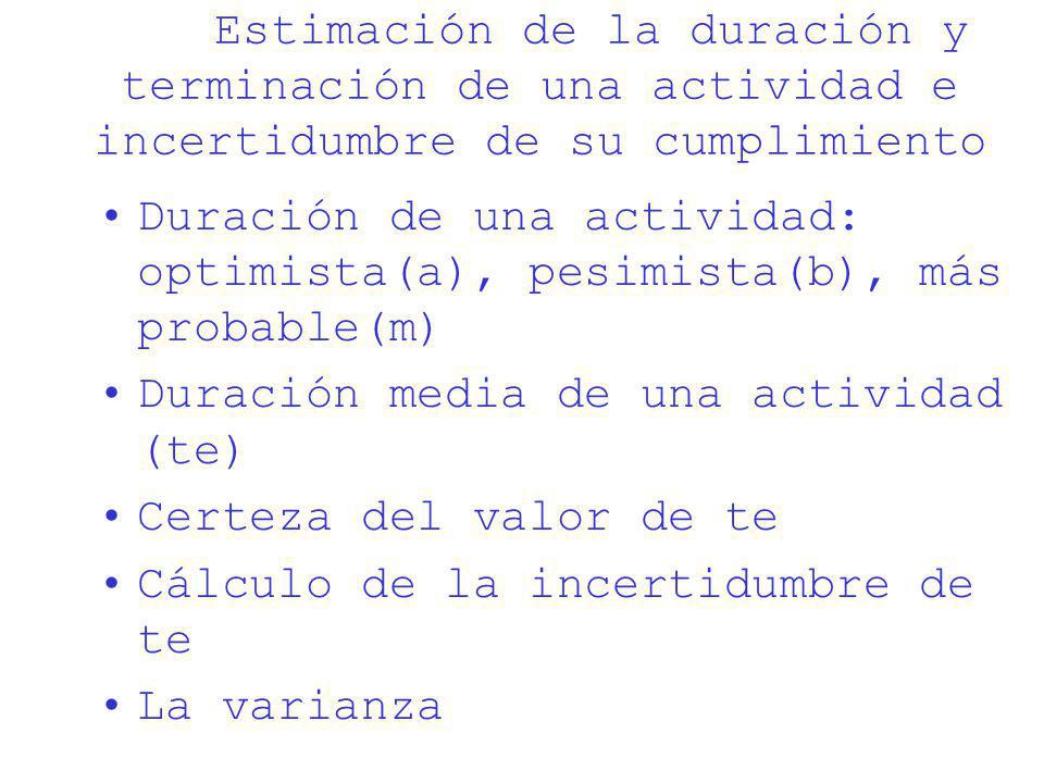 Estimación de la duración y terminación de una actividad e incertidumbre de su cumplimiento Duración de una actividad: optimista(a), pesimista(b), más