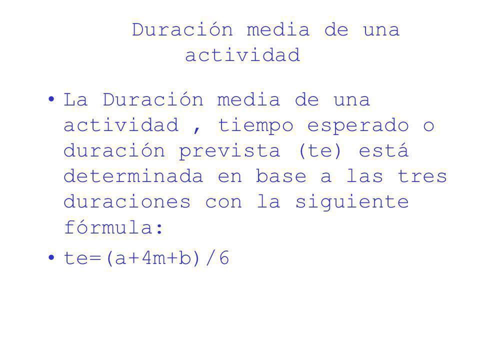 Duración media de una actividad La Duración media de una actividad, tiempo esperado o duración prevista (te) está determinada en base a las tres durac