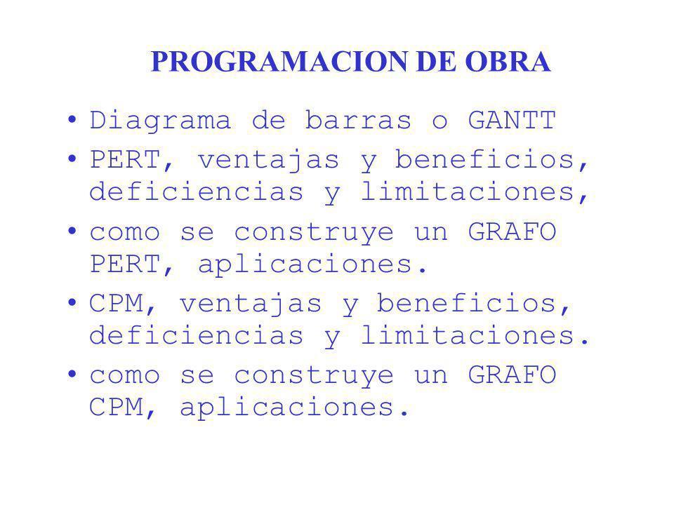 PROGRAMACION DE OBRA Diagrama de barras o GANTT PERT, ventajas y beneficios, deficiencias y limitaciones, como se construye un GRAFO PERT, aplicacione