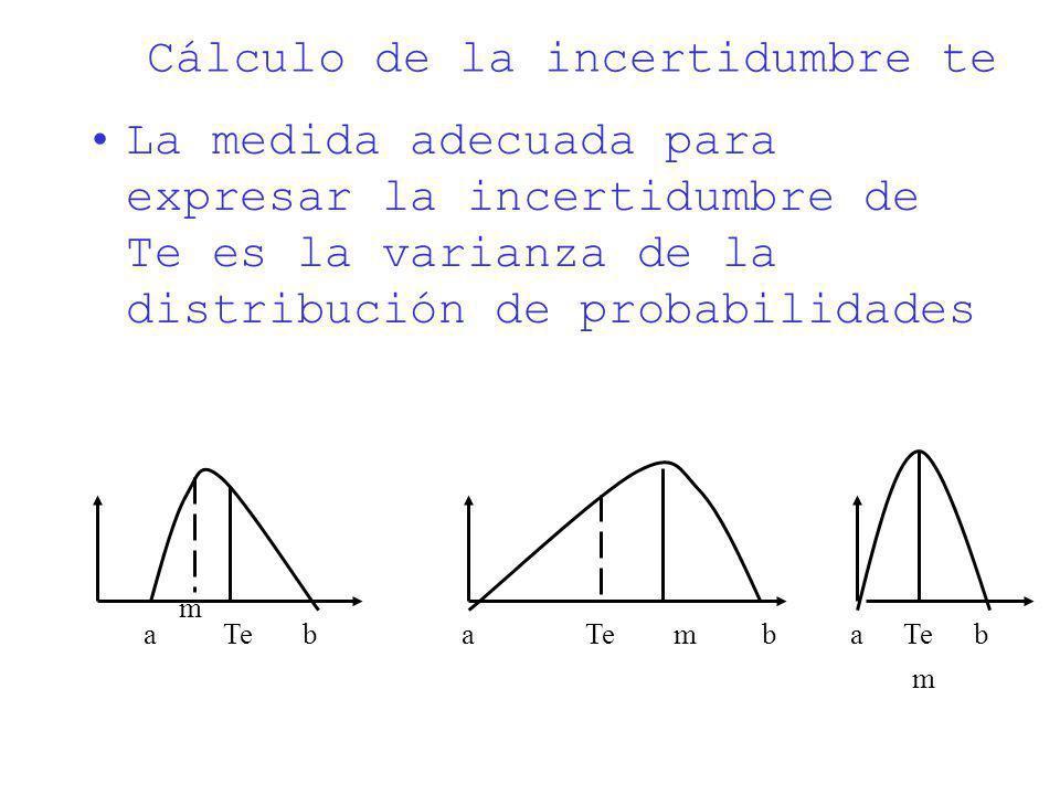 Cálculo de la incertidumbre te La medida adecuada para expresar la incertidumbre de Te es la varianza de la distribución de probabilidades Teba ba ba