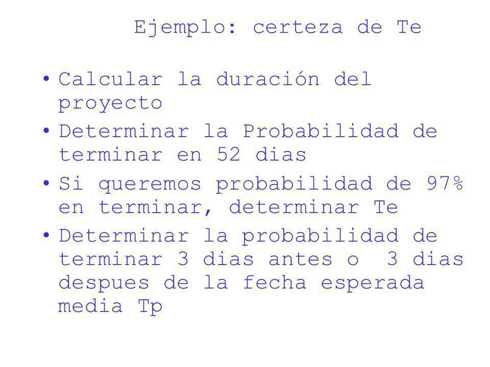 Ejemplo: certeza de Te Calcular la duración del proyecto Determinar la Probabilidad de terminar en 52 dias Si queremos probabilidad de 97% en terminar