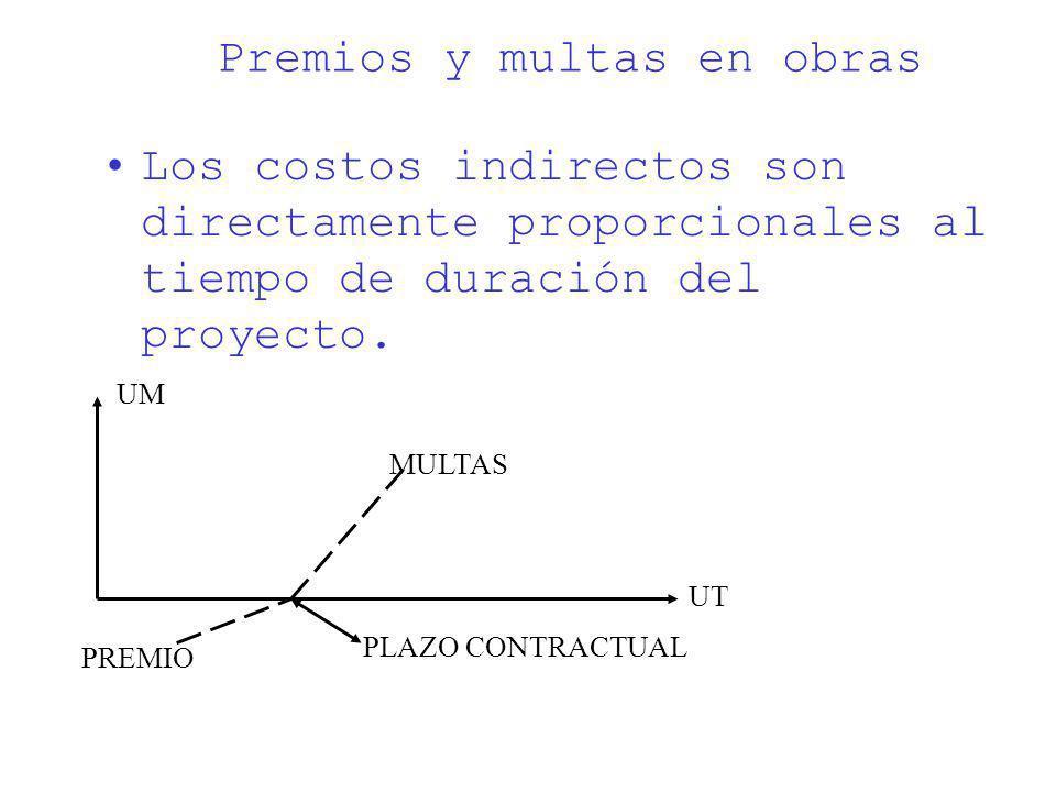 Premios y multas en obras Los costos indirectos son directamente proporcionales al tiempo de duración del proyecto. UT UM MULTAS PLAZO CONTRACTUAL PRE