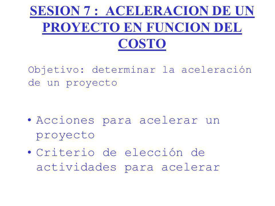 SESION 7 : ACELERACION DE UN PROYECTO EN FUNCION DEL COSTO Acciones para acelerar un proyecto Criterio de elección de actividades para acelerar Objeti
