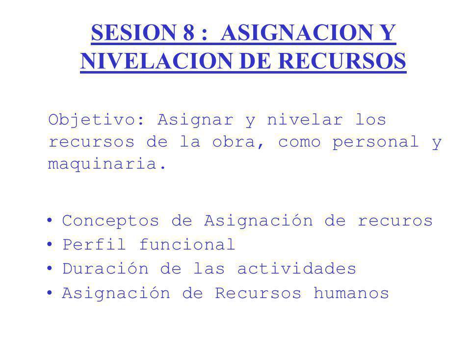 SESION 8 : ASIGNACION Y NIVELACION DE RECURSOS Conceptos de Asignación de recuros Perfil funcional Duración de las actividades Asignación de Recursos