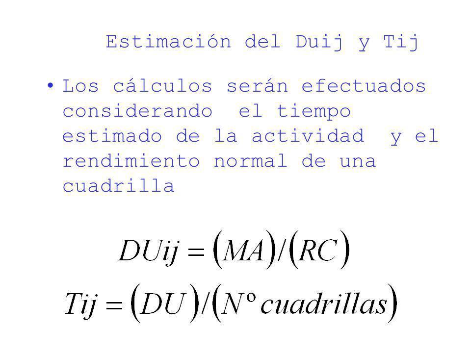 Estimación del Duij y Tij Los cálculos serán efectuados considerando el tiempo estimado de la actividad y el rendimiento normal de una cuadrilla