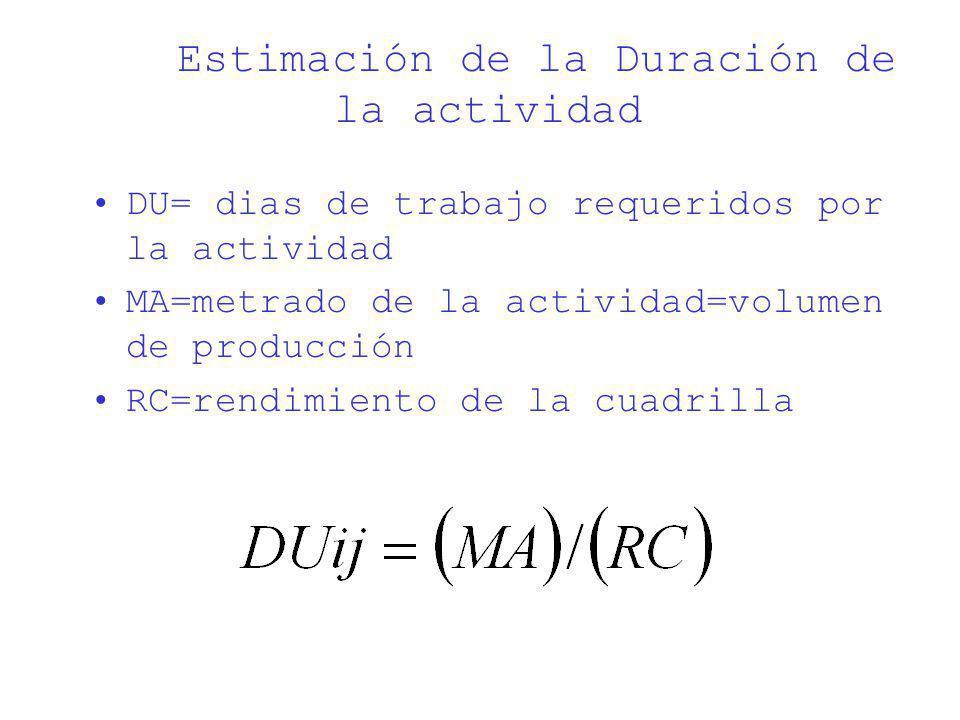 Estimación de la Duración de la actividad DU= dias de trabajo requeridos por la actividad MA=metrado de la actividad=volumen de producción RC=rendimie