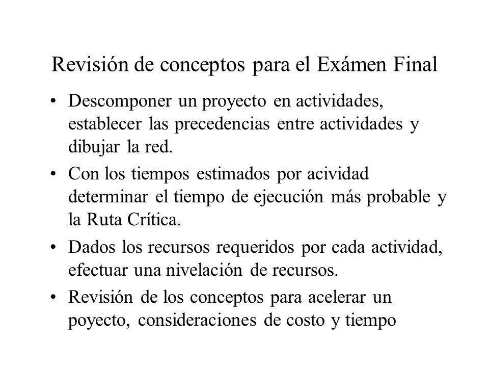 Revisión de conceptos para el Exámen Final Descomponer un proyecto en actividades, establecer las precedencias entre actividades y dibujar la red. Con