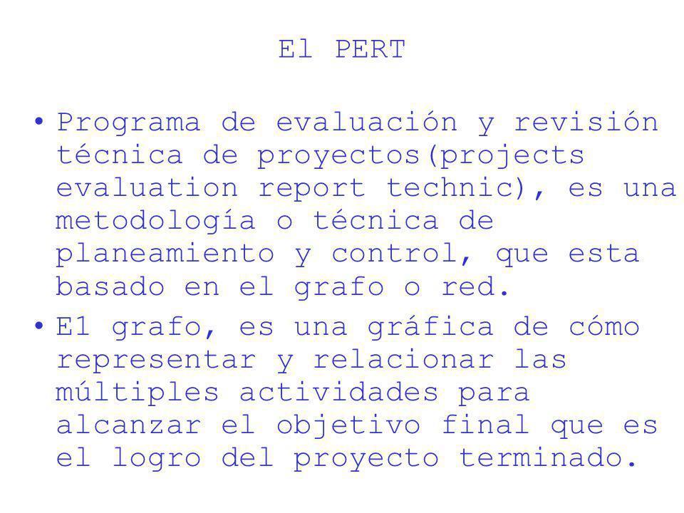 El PERT Programa de evaluación y revisión técnica de proyectos(projects evaluation report technic), es una metodología o técnica de planeamiento y con