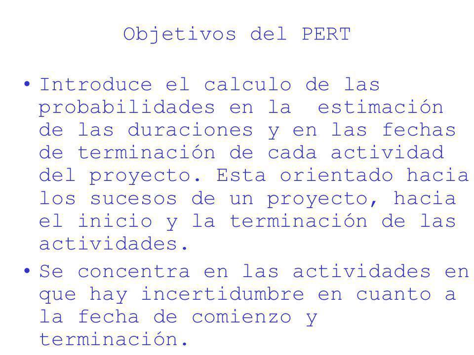 Objetivos del PERT Introduce el calculo de las probabilidades en la estimación de las duraciones y en las fechas de terminación de cada actividad del