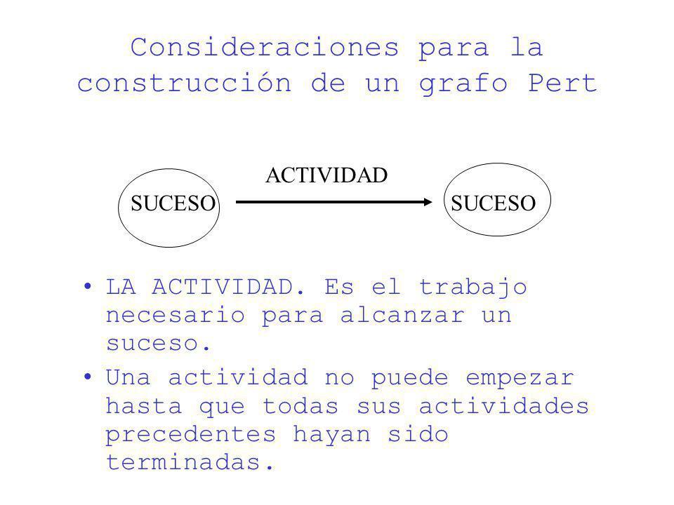 Consideraciones para la construcción de un grafo Pert LA ACTIVIDAD. Es el trabajo necesario para alcanzar un suceso. Una actividad no puede empezar ha
