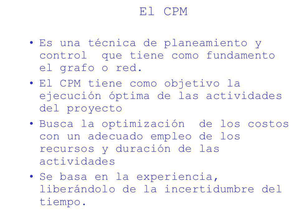 El CPM Es una técnica de planeamiento y control que tiene como fundamento el grafo o red. El CPM tiene como objetivo la ejecución óptima de las activi