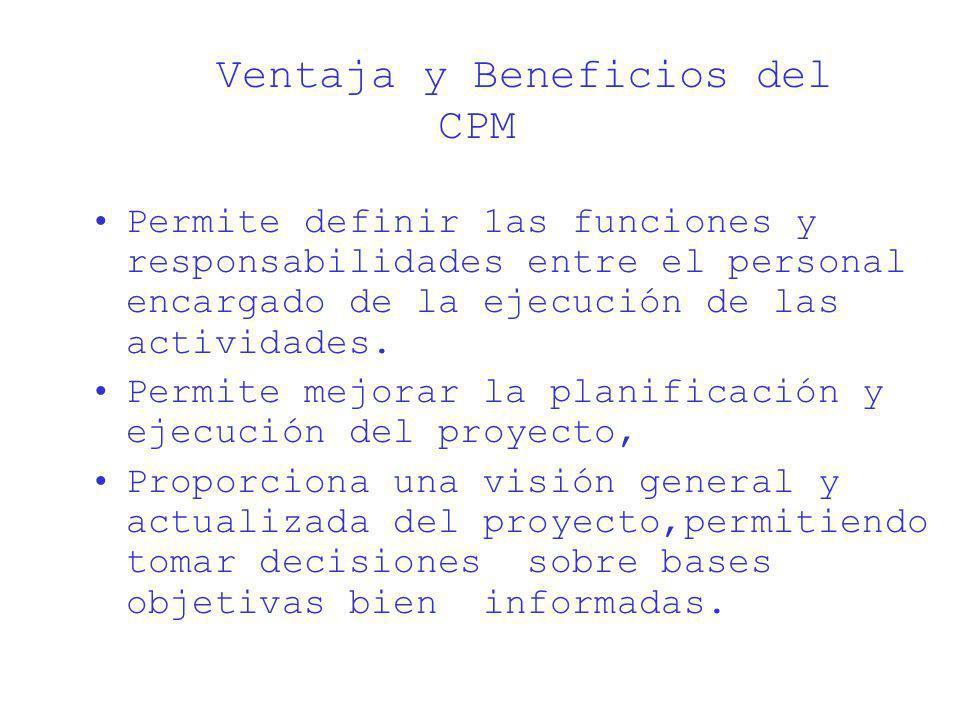 Ventaja y Beneficios del CPM Permite definir 1as funciones y responsabilidades entre el personal encargado de la ejecución de las actividades. Permite