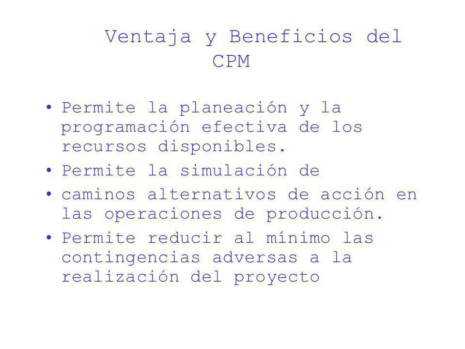 Ventaja y Beneficios del CPM Permite la planeación y la programación efectiva de los recursos disponibles. Permite la simulación de caminos alternativ