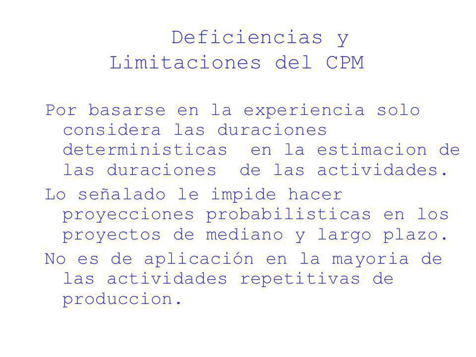 Deficiencias y Limitaciones del CPM Por basarse en la experiencia solo considera las duraciones deterministicas en la estimacion de las duraciones de