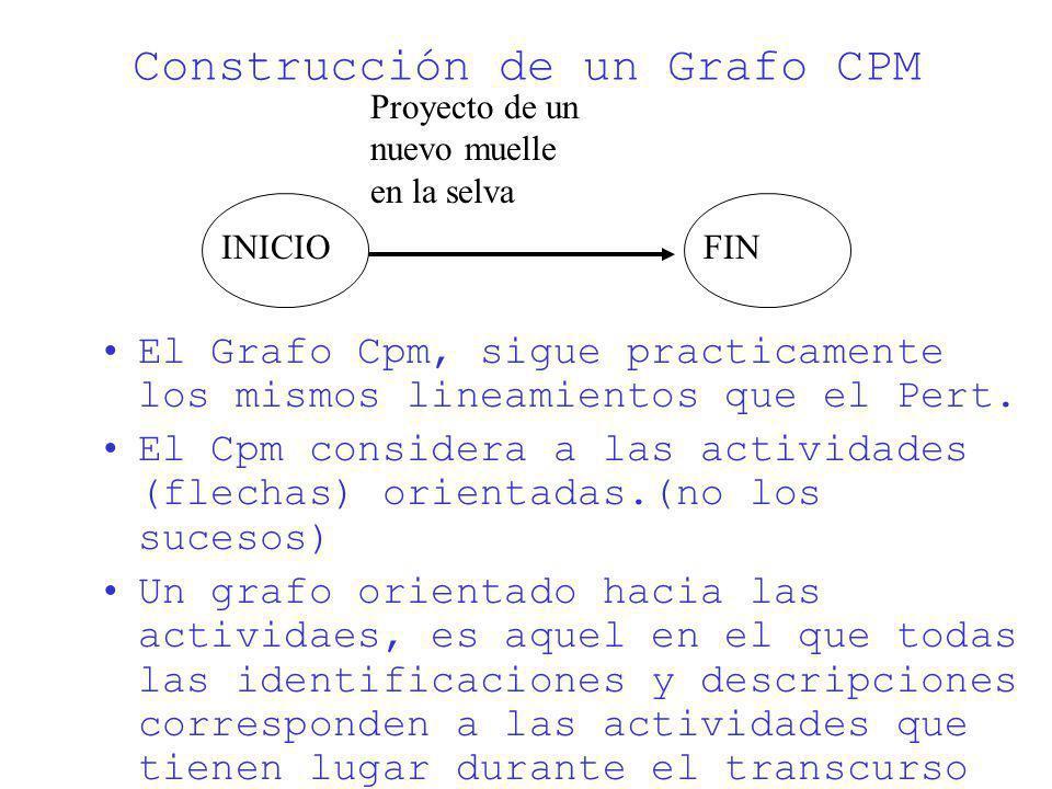 Construcción de un Grafo CPM El Grafo Cpm, sigue practicamente los mismos lineamientos que el Pert. El Cpm considera a las actividades (flechas) orien