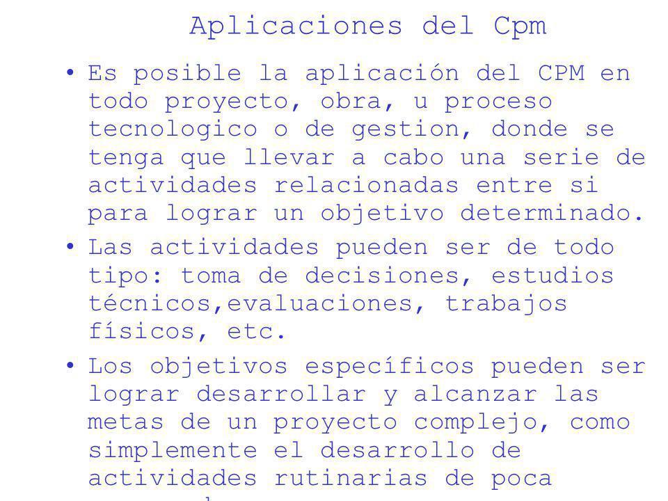 Aplicaciones del Cpm Es posible la aplicación del CPM en todo proyecto, obra, u proceso tecnologico o de gestion, donde se tenga que llevar a cabo una