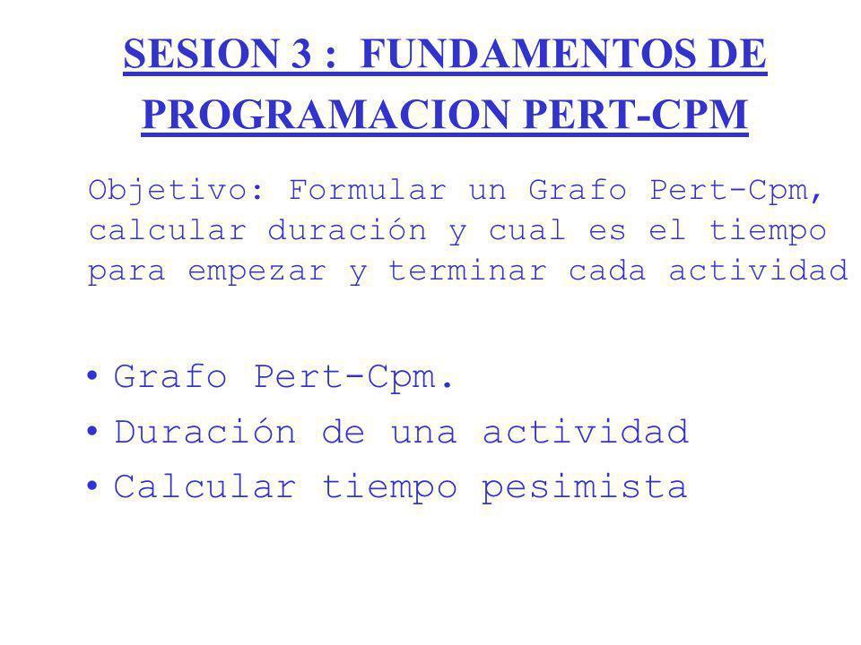 SESION 3 : FUNDAMENTOS DE PROGRAMACION PERT-CPM Grafo Pert-Cpm. Duración de una actividad Calcular tiempo pesimista Objetivo: Formular un Grafo Pert-C