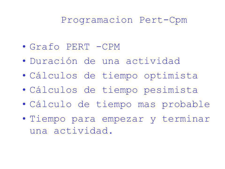 Programacion Pert-Cpm Grafo PERT -CPM Duración de una actividad Cálculos de tiempo optimista Cálculos de tiempo pesimista Cálculo de tiempo mas probab
