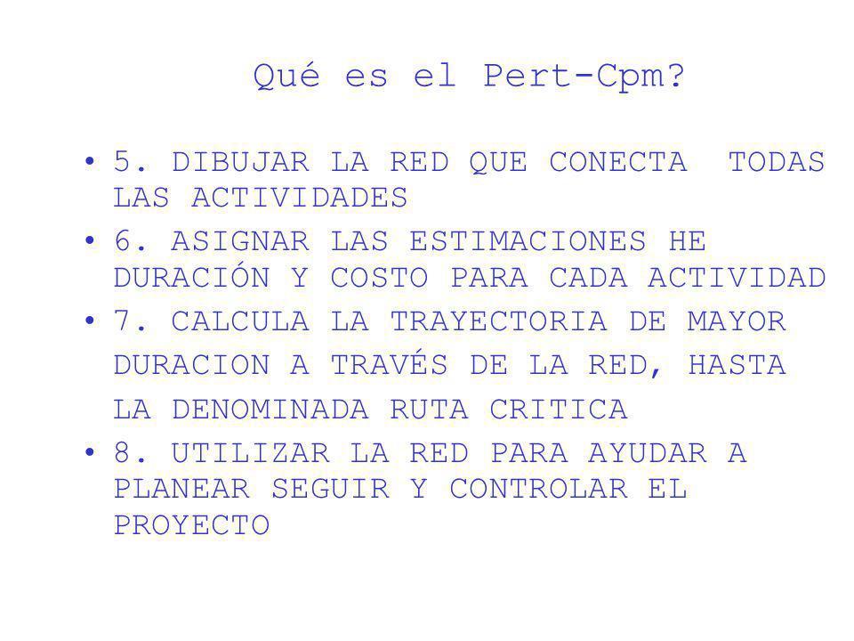 Qué es el Pert-Cpm? 5. DIBUJAR LA RED QUE CONECTA TODAS LAS ACTIVIDADES 6. ASIGNAR LAS ESTIMACIONES HE DURACIÓN Y COSTO PARA CADA ACTIVIDAD 7. CALCULA