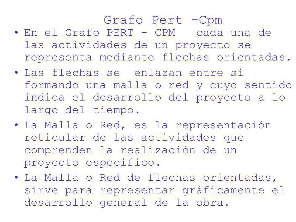 Grafo Pert -Cpm En el Grafo PERT - CPM cada una de las actividades de un proyecto se representa mediante flechas orientadas. Las flechas se enlazan en