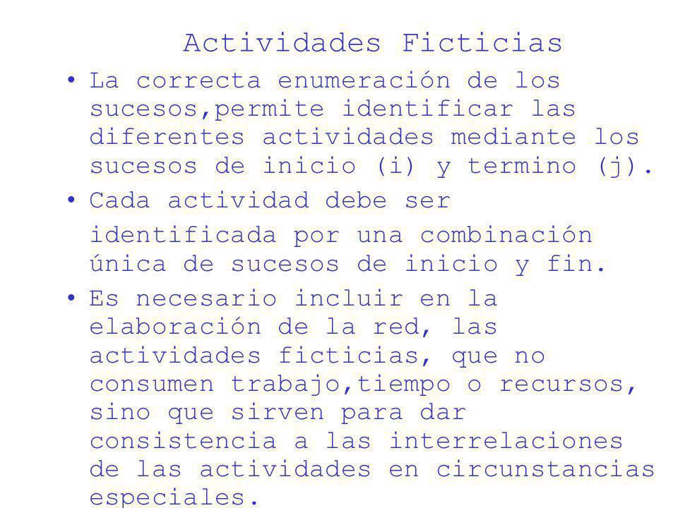Actividades Ficticias La correcta enumeración de los sucesos,permite identificar las diferentes actividades mediante los sucesos de inicio (i) y termi