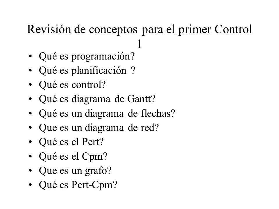 Revisión de conceptos para el primer Control 1 Qué es programación? Qué es planificación ? Qué es control? Qué es diagrama de Gantt? Qué es un diagram