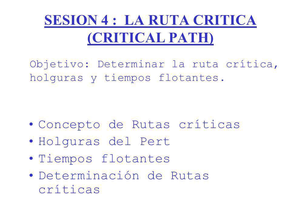 SESION 4 : LA RUTA CRITICA (CRITICAL PATH) Concepto de Rutas críticas Holguras del Pert Tiempos flotantes Determinación de Rutas críticas Objetivo: De