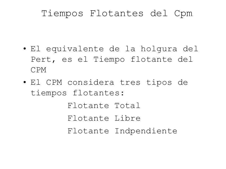 Tiempos Flotantes del Cpm El equivalente de la holgura del Pert, es el Tiempo flotante del CPM El CPM considera tres tipos de tiempos flotantes: Flota