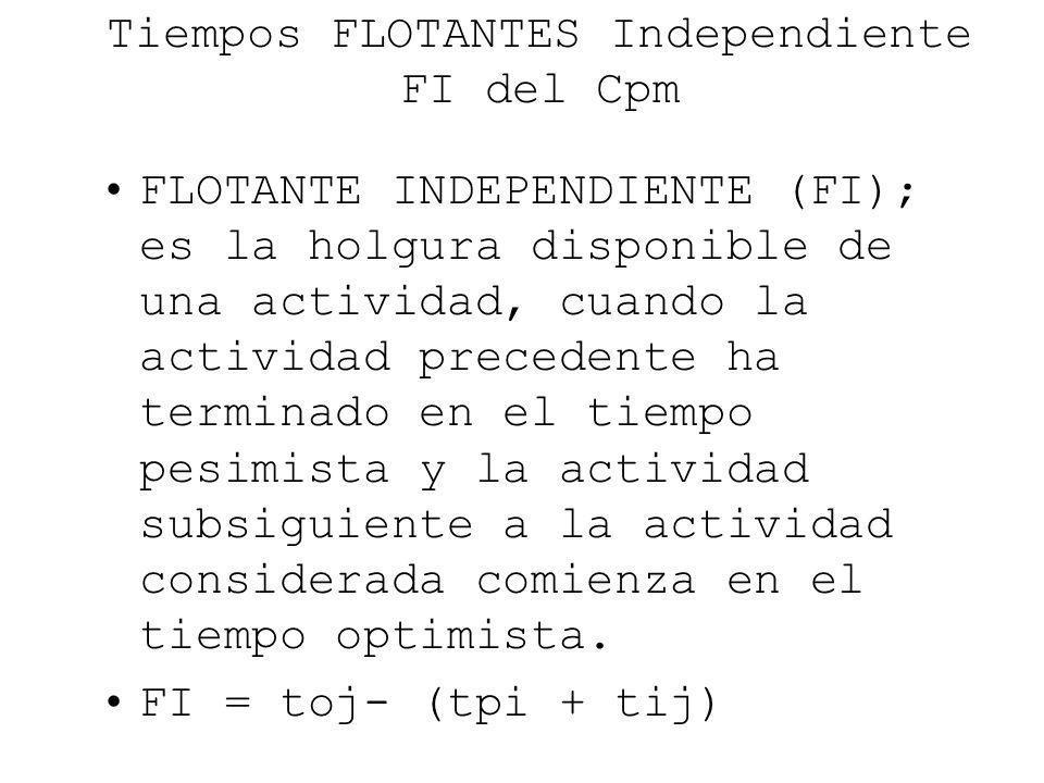 Tiempos FLOTANTES Independiente FI del Cpm FLOTANTE INDEPENDIENTE (FI); es la holgura disponible de una actividad, cuando la actividad precedente ha t