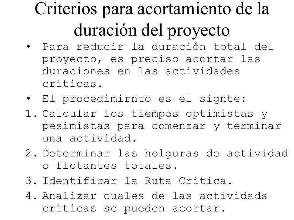 Criterios para acortamiento de la duración del proyecto Para reducir la duración total del proyecto, es preciso acortar las duraciones en las activida