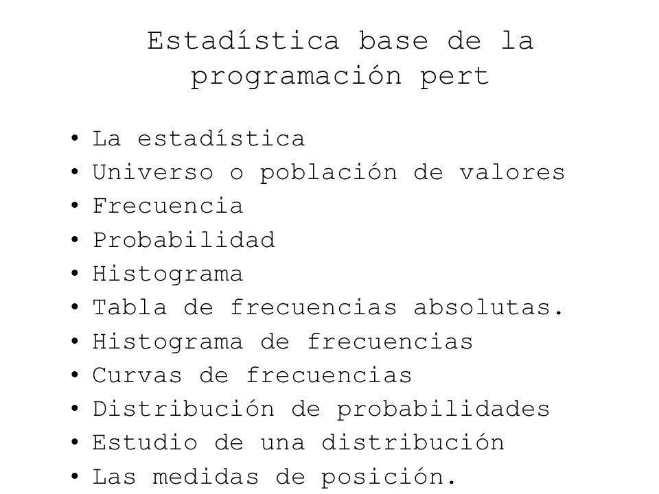 Estadística base de la programación pert La estadística Universo o población de valores Frecuencia Probabilidad Histograma Tabla de frecuencias absolu