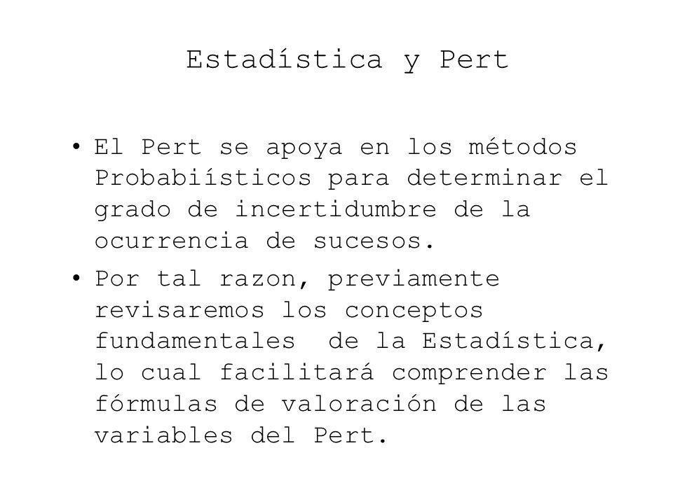 Estadística y Pert El Pert se apoya en los métodos Probabiísticos para determinar el grado de incertidumbre de la ocurrencia de sucesos. Por tal razon