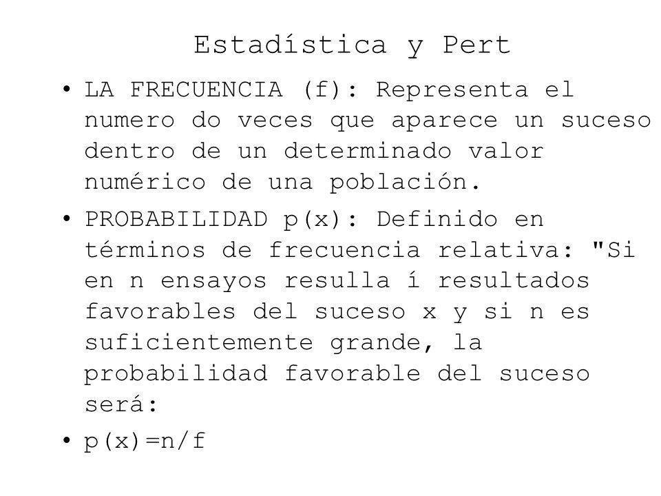 Estadística y Pert LA FRECUENCIA (f): Representa el numero do veces que aparece un suceso dentro de un determinado valor numérico de una población. PR