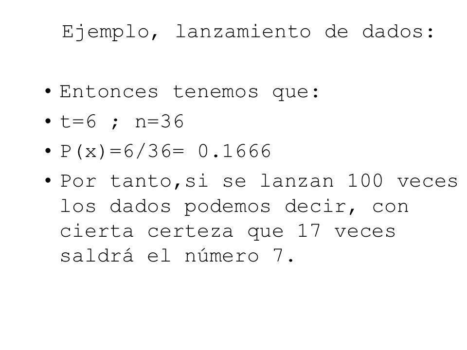 Ejemplo, lanzamiento de dados: Entonces tenemos que: t=6 ; n=36 P(x)=6/36= 0.1666 Por tanto,si se lanzan 100 veces los dados podemos decir, con cierta