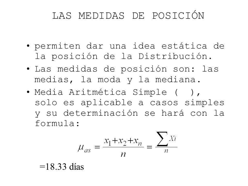 LAS MEDIDAS DE POSICIÓN permiten dar una idea estática de la posición de la Distribución. Las medidas de posición son: las medias, la moda y la median