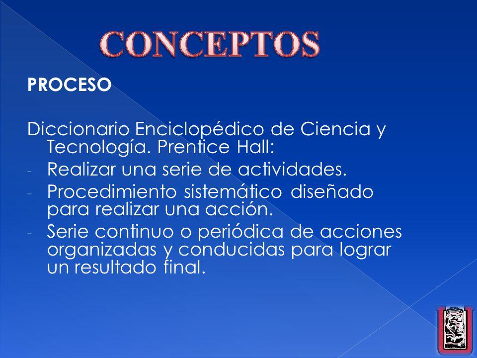 PROCESO Diccionario Enciclopédico de Ciencia y Tecnología. Prentice Hall: - Realizar una serie de actividades. - Procedimiento sistemático diseñado pa
