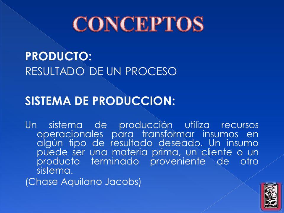 PRODUCTO: RESULTADO DE UN PROCESO SISTEMA DE PRODUCCION: Un sistema de producción utiliza recursos operacionales para transformar insumos en algún tip