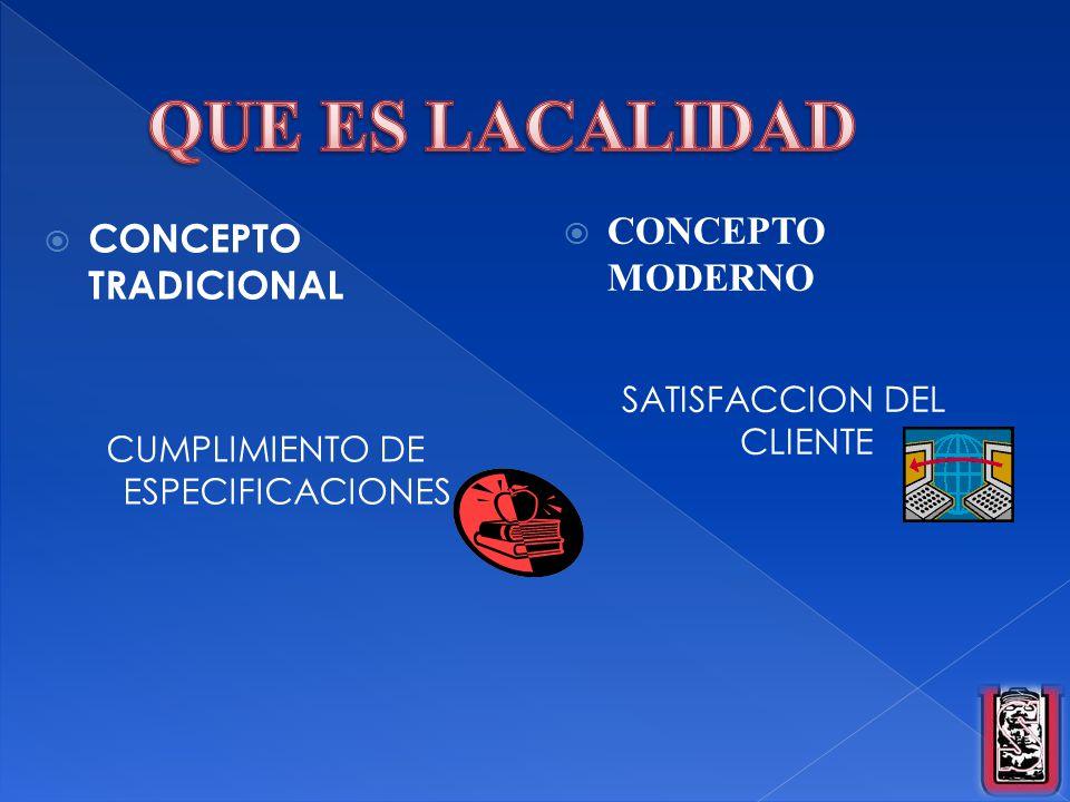 CONCEPTO TRADICIONAL CUMPLIMIENTO DE ESPECIFICACIONES CONCEPTO MODERNO SATISFACCION DEL CLIENTE