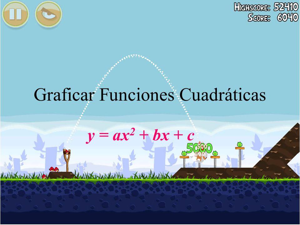 Funciones Cuadráticas La gráfica de una función cuadrática es una parábola.