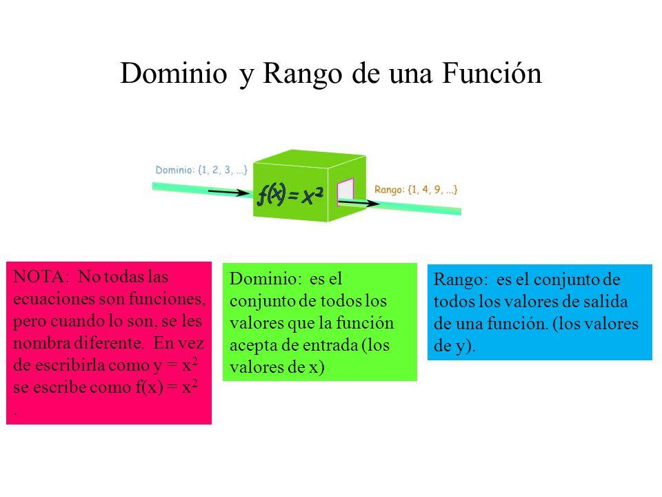 Dominio y Rango de una Función Dominio: es el conjunto de todos los valores que la función acepta de entrada (los valores de x) Rango: es el conjunto