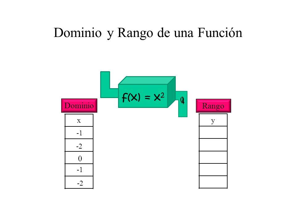1 Dominio y Rango de una Función y x f(x) = x 2 -2 0 -2 4 0 1 4 Dominio Rango