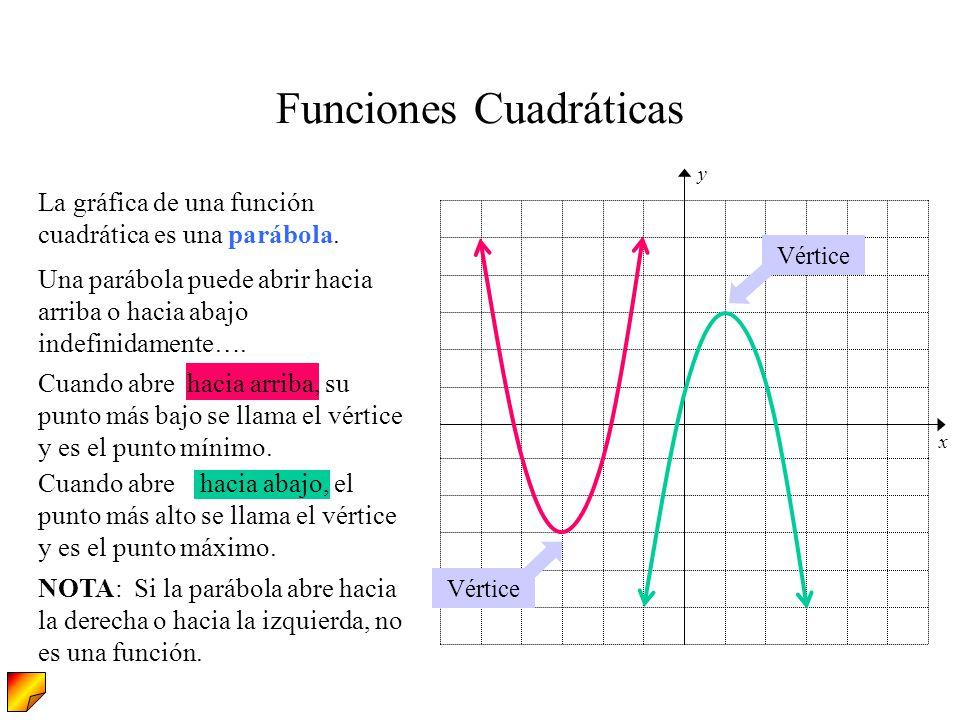 Funciones Cuadráticas La gráfica de una función cuadrática es una parábola. Una parábola puede abrir hacia arriba o hacia abajo indefinidamente…. Cuan