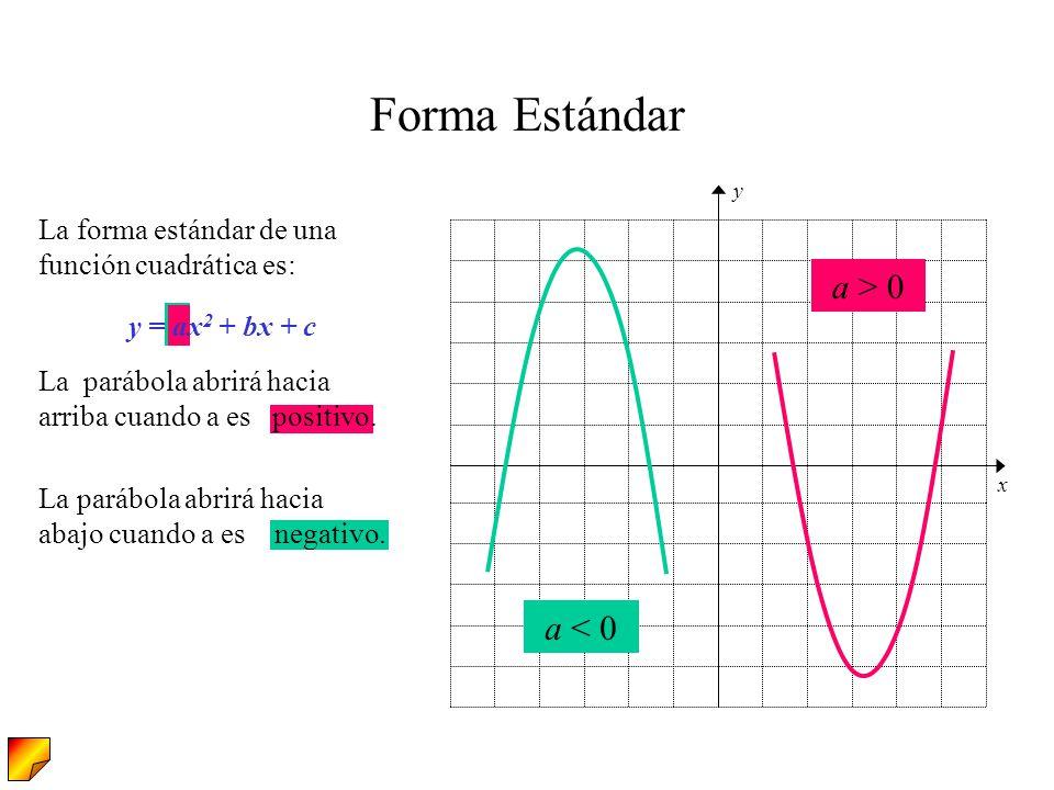 y = ax 2 + bx + c La parábola abrirá hacia abajo cuando a es negativo. La parábola abrirá hacia arriba cuando a es positivo. Forma Estándar La forma e