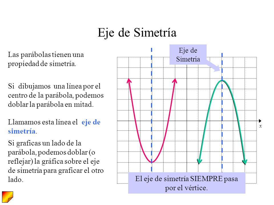 Encuentra el eje de simetría de la ecuy = 3x 2 – 18x + 7 Para encontrar el Eje de Simetría Cuando una función cuadrática está en forma estándar La ecuación del eje de simetría es y = ax 2 + bx + c, Por ejemplo… Utilizando la fórmula… El eje de simetría es x = 3.